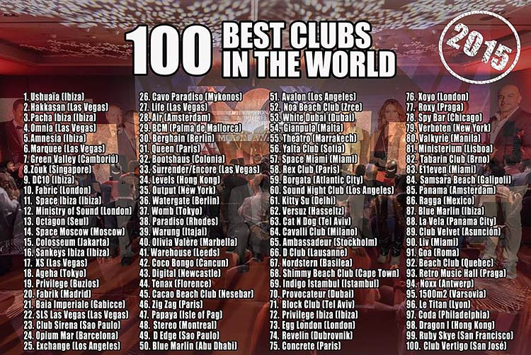 Club LaVela Named to the Top 100 Best Clubs in the World